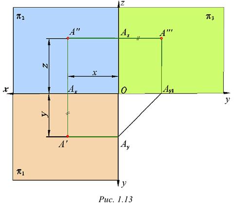 Решение задач по начертательной геометрии