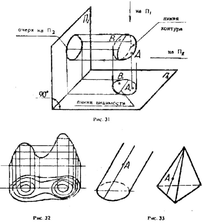Примеры решения задач по начертательной геометрии