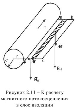 Задачи по электротехнике