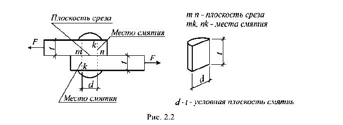 примеры решения задач по сопротивлению материалов