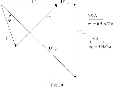 Векторная диаграмма токов и напряжений