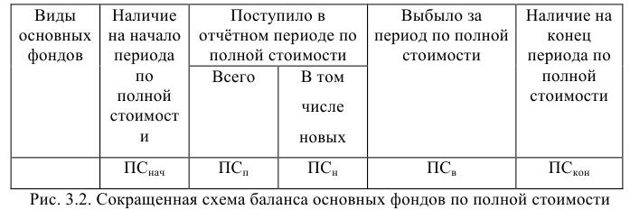Решение задач по статистике