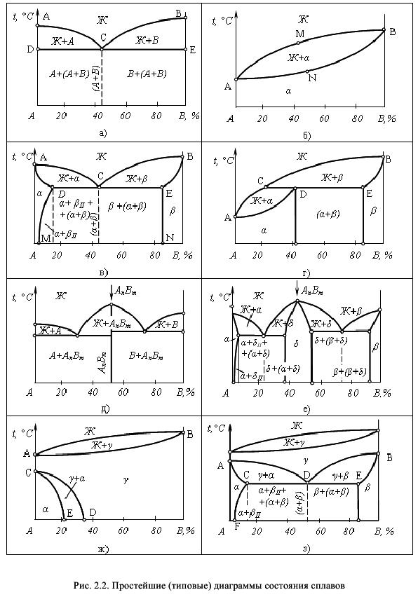 примеры решения задач по материаловедению