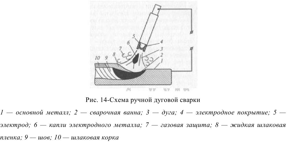 задачи по материаловедению
