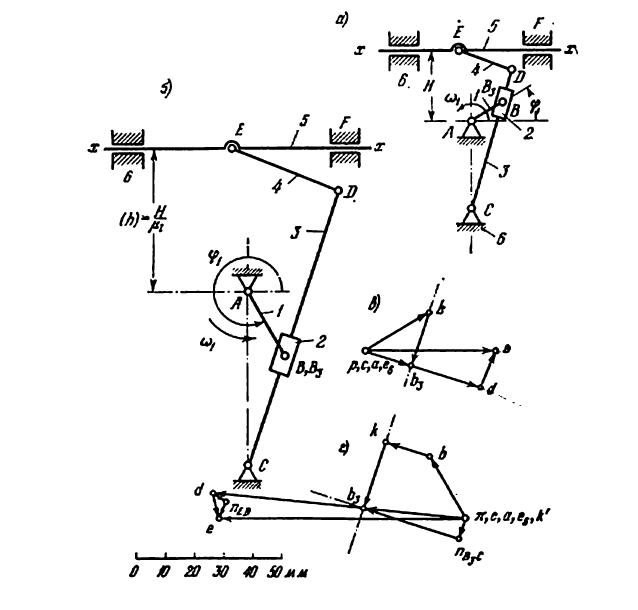 Задачи по теории машин и механизмов