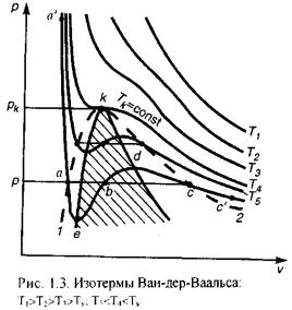Решение задач по термодинамике