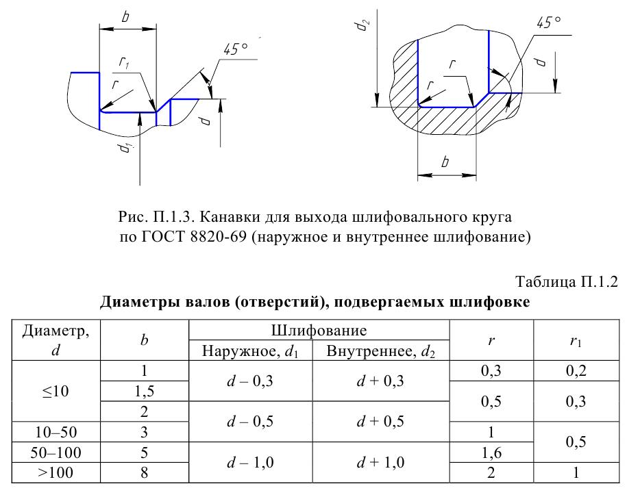 Инженерная графика задачи с решением