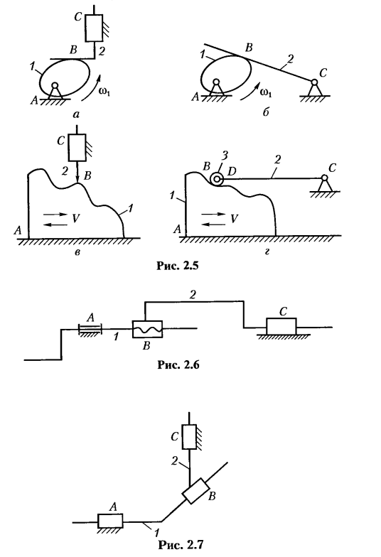 Решение задач по теории машин и механизмов