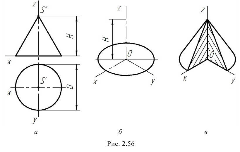 Примеры решения задач по инженерной графике