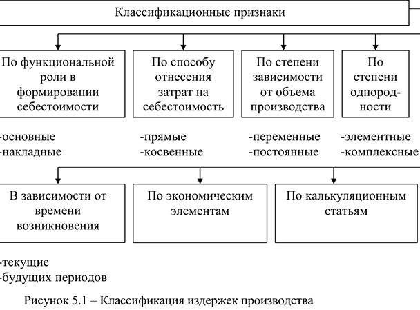 Примеры решения задач по экономике