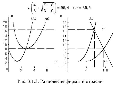 Микроэкономика задачи с решением
