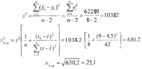 Эконометрика задачи с решением