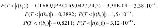 Задачи по эконометрике