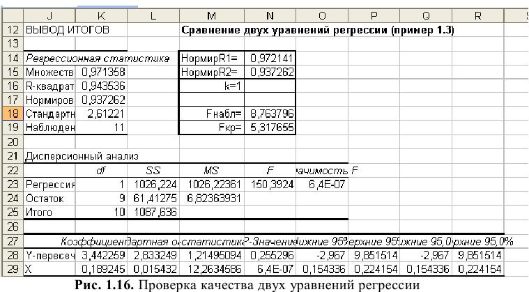Решение задач по эконометрике в Excel