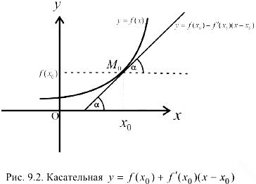 Задачи по математическому анализу с решением