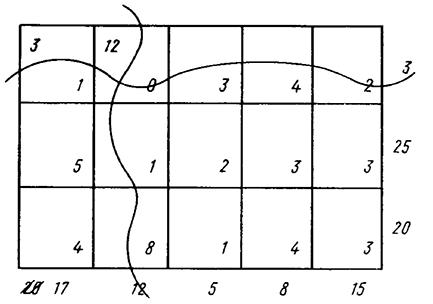 Линейное программирование задачи с решением