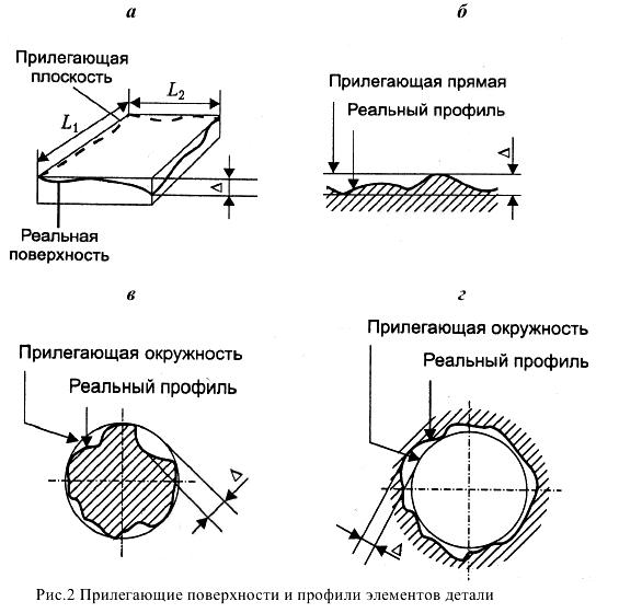 Решение задач по метрологии