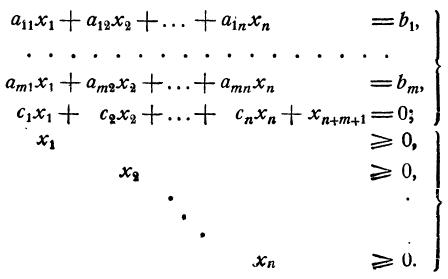 Методы решения задач линейного программирования