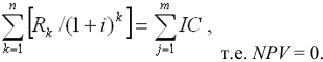 Примеры решения задач по финансовой математике