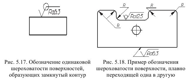 Примеры решения задач по допускам и посадкам