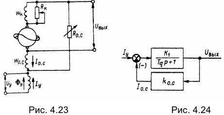 Курсовая работа по электрическим машинам с решением