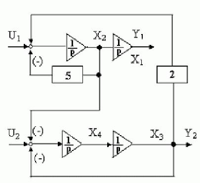 Контрольная работа по теории автоматического управления с решением
