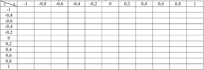 Контрольная работа по высшей математике на заказ