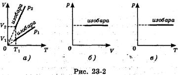 Примеры решения задач по физике
